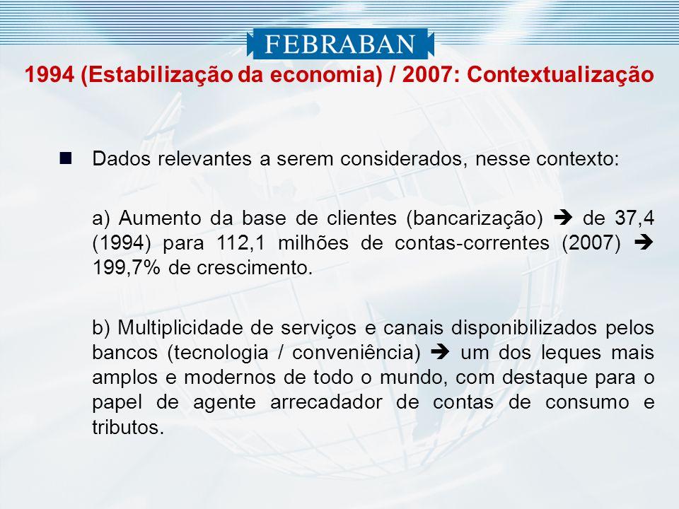 1994 (Estabilização da economia) / 2007: Contextualização Dados relevantes a serem considerados, nesse contexto: a) Aumento da base de clientes (banca