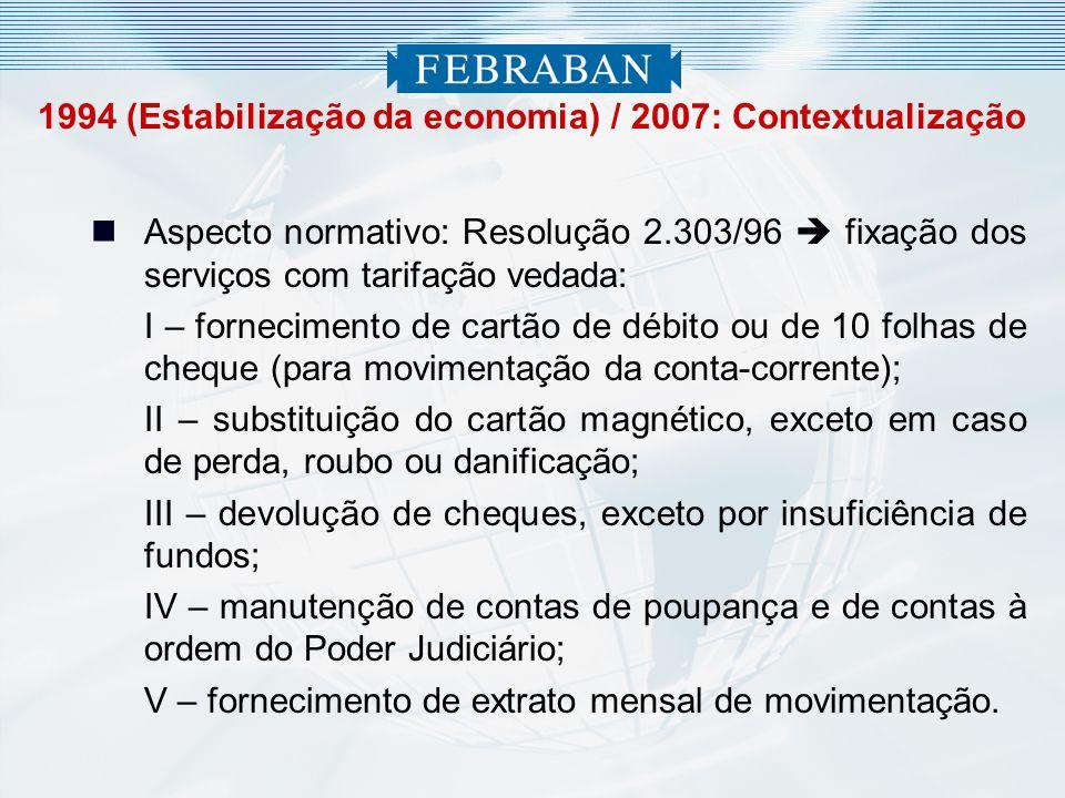 1994 (Estabilização da economia) / 2007: Contextualização Aspecto normativo: Resolução 2.303/96 fixação dos serviços com tarifação vedada: I – forneci
