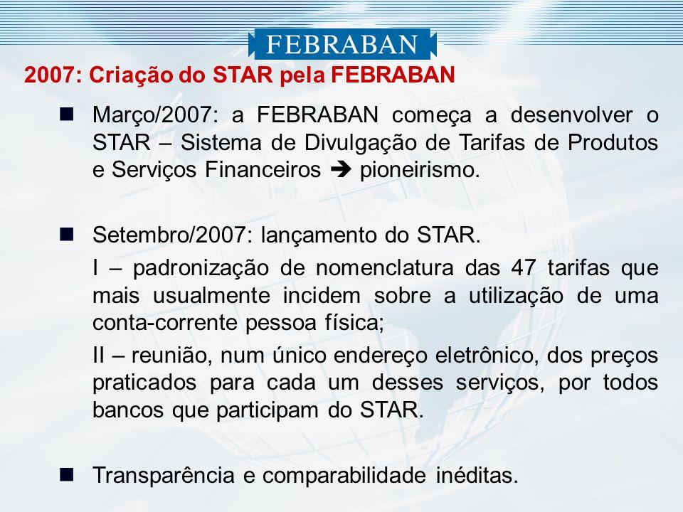 2007: Criação do STAR pela FEBRABAN Março/2007: a FEBRABAN começa a desenvolver o STAR – Sistema de Divulgação de Tarifas de Produtos e Serviços Finan