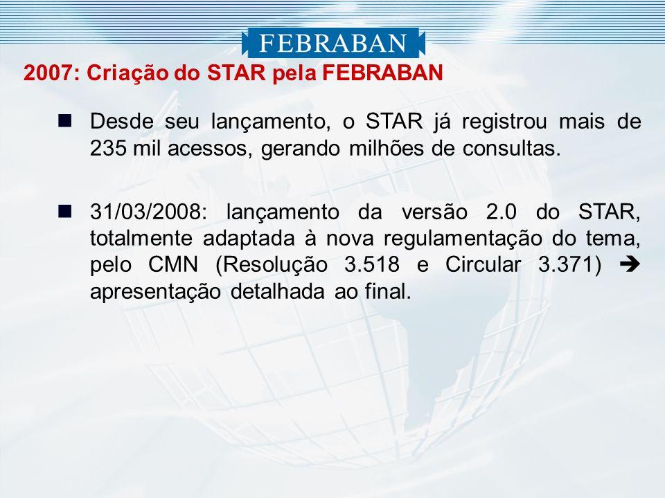 2007: Criação do STAR pela FEBRABAN Desde seu lançamento, o STAR já registrou mais de 235 mil acessos, gerando milhões de consultas. 31/03/2008: lança