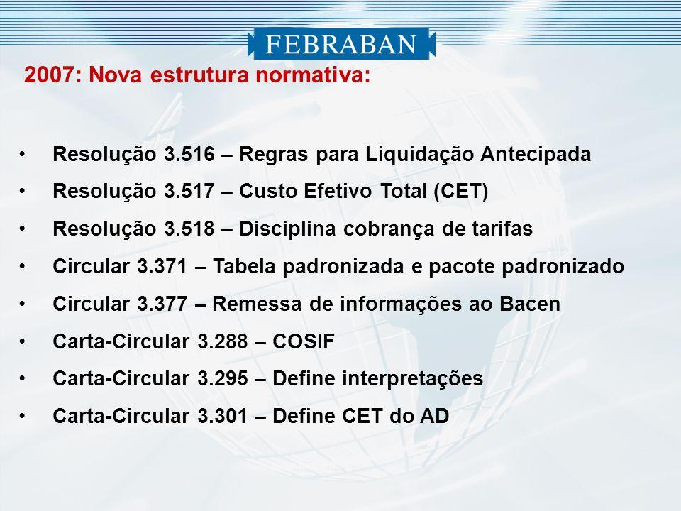 2007: Nova estrutura normativa: Resolução 3.516 – Regras para Liquidação Antecipada Resolução 3.517 – Custo Efetivo Total (CET) Resolução 3.518 – Disc