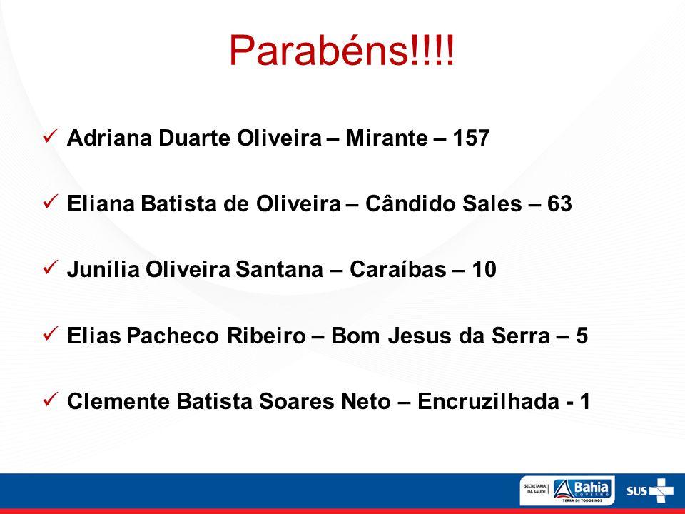Parabéns!!!! Adriana Duarte Oliveira – Mirante – 157 Eliana Batista de Oliveira – Cândido Sales – 63 Junília Oliveira Santana – Caraíbas – 10 Elias Pa