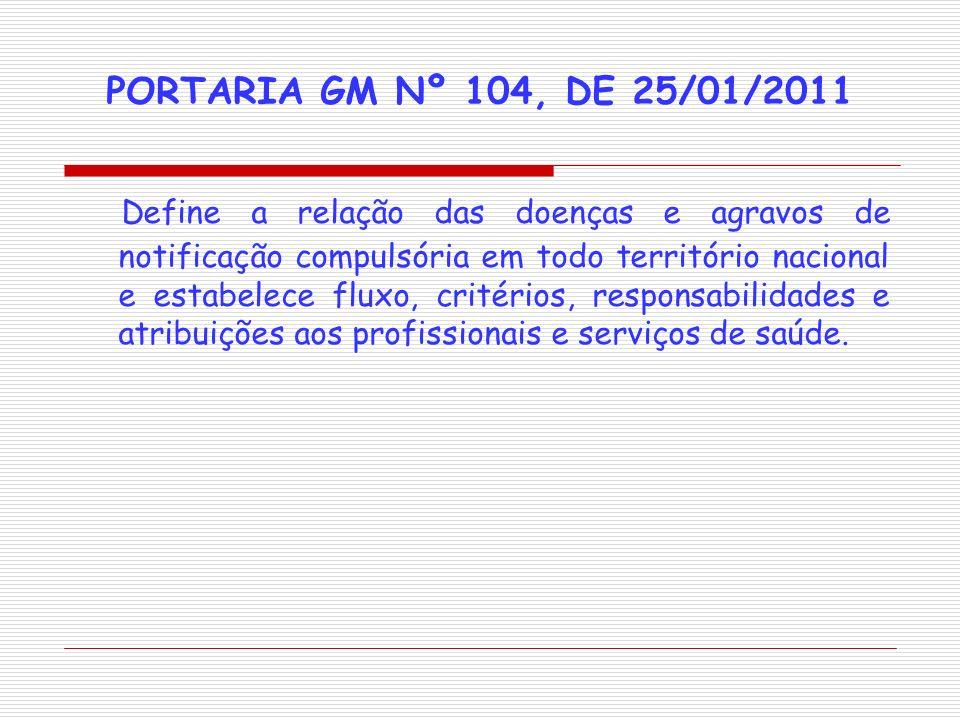 PORTARIA GM Nº 104, DE 25/01/2011 Define a relação das doenças e agravos de notificação compulsória em todo território nacional e estabelece fluxo, cr
