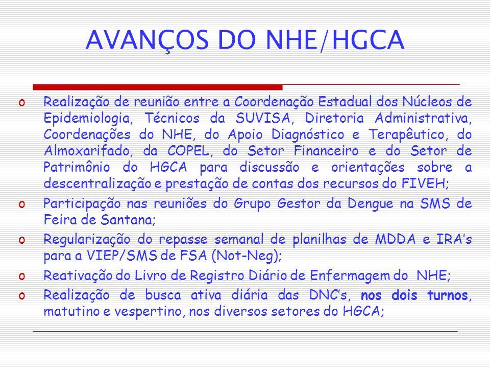 AVANÇOS DO NHE/HGCA oRealização de reunião entre a Coordenação Estadual dos Núcleos de Epidemiologia, Técnicos da SUVISA, Diretoria Administrativa, Co