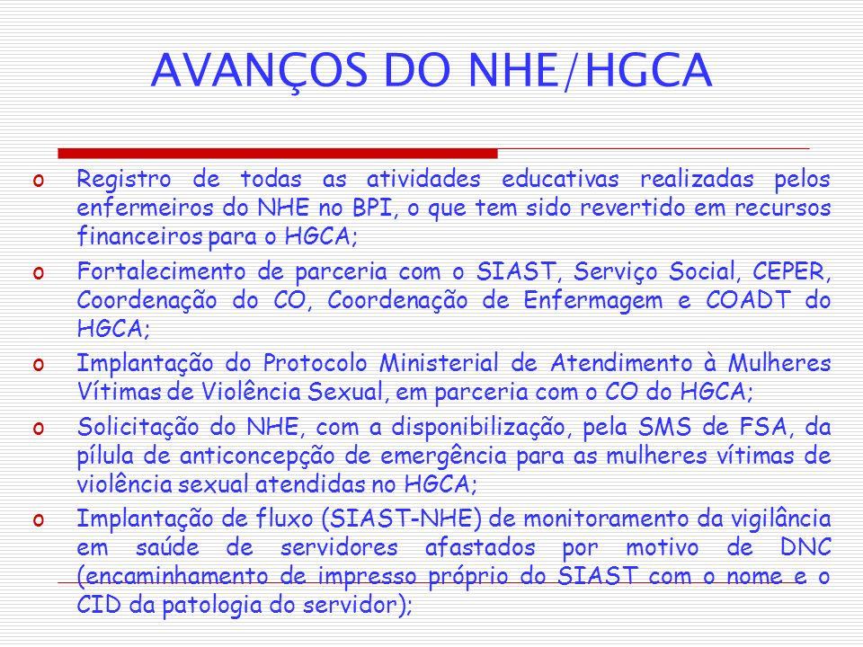 AVANÇOS DO NHE/HGCA oRegistro de todas as atividades educativas realizadas pelos enfermeiros do NHE no BPI, o que tem sido revertido em recursos finan