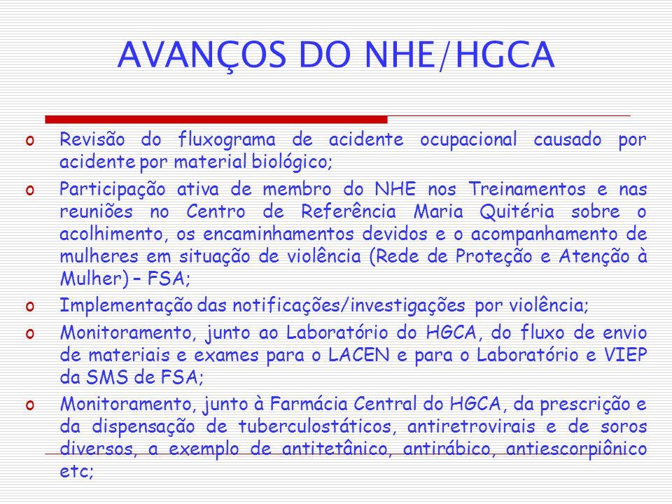 AVANÇOS DO NHE/HGCA oRevisão do fluxograma de acidente ocupacional causado por acidente por material biológico; oParticipação ativa de membro do NHE n