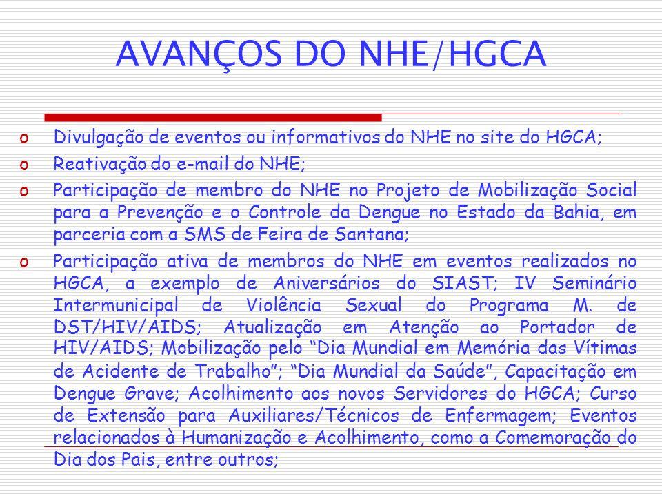 AVANÇOS DO NHE/HGCA oDivulgação de eventos ou informativos do NHE no site do HGCA; oReativação do e-mail do NHE; oParticipação de membro do NHE no Pro