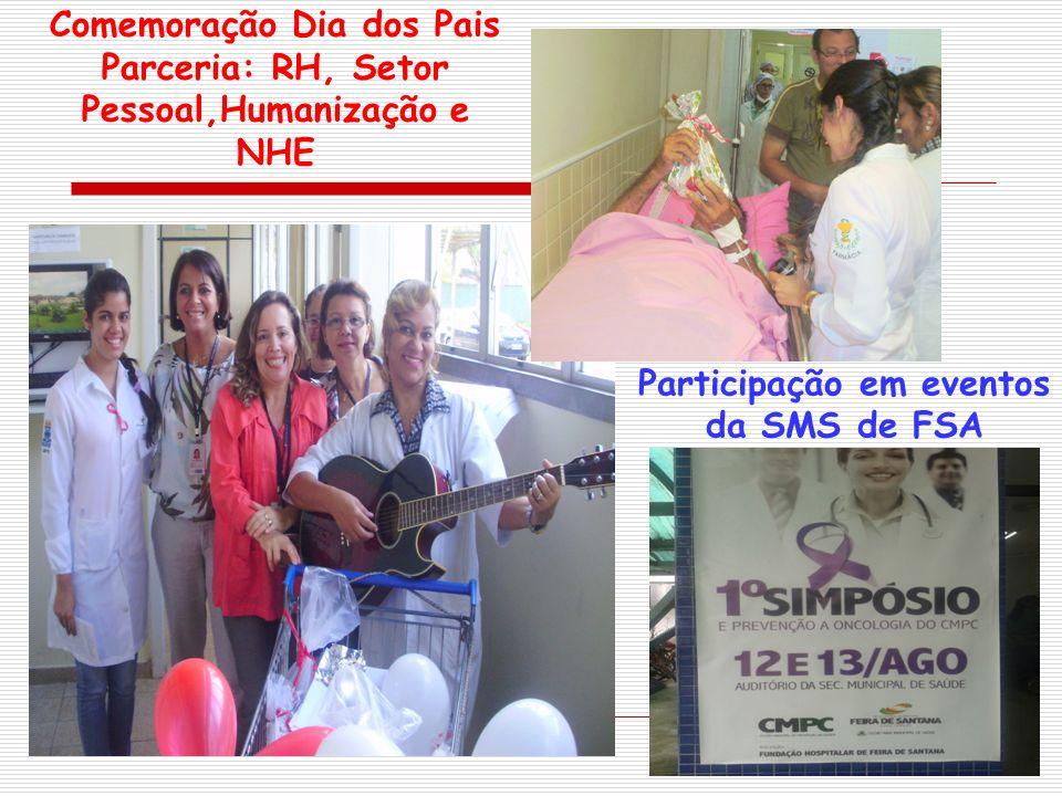Comemoração Dia dos Pais Parceria: RH, Setor Pessoal,Humanização e NHE Participação em eventos da SMS de FSA