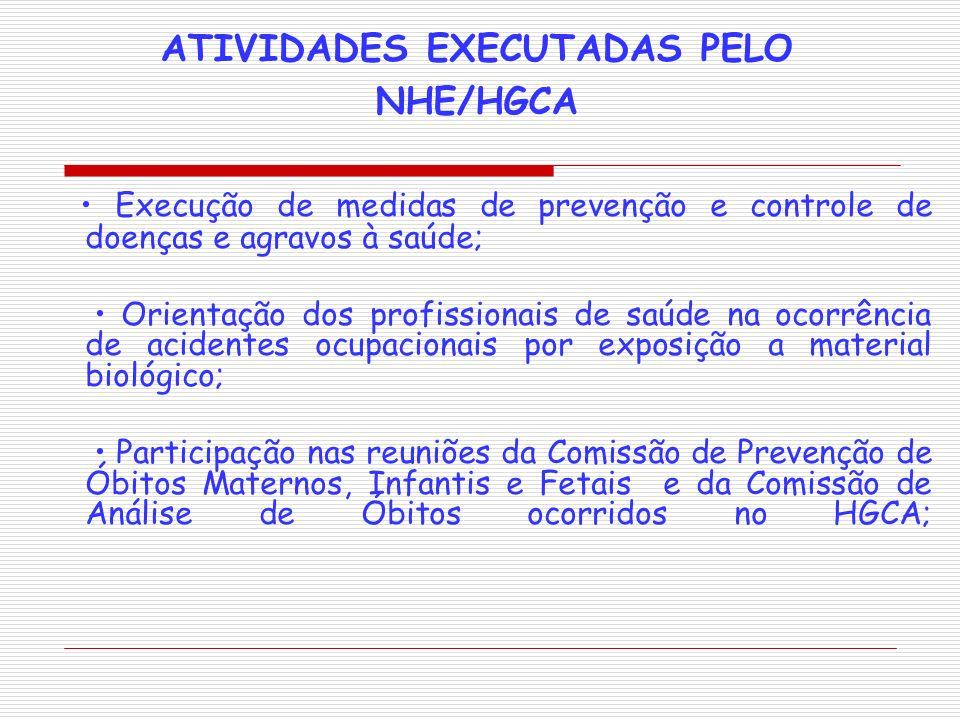 ATIVIDADES EXECUTADAS PELO NHE/HGCA Execução de medidas de prevenção e controle de doenças e agravos à saúde; Orientação dos profissionais de saúde na