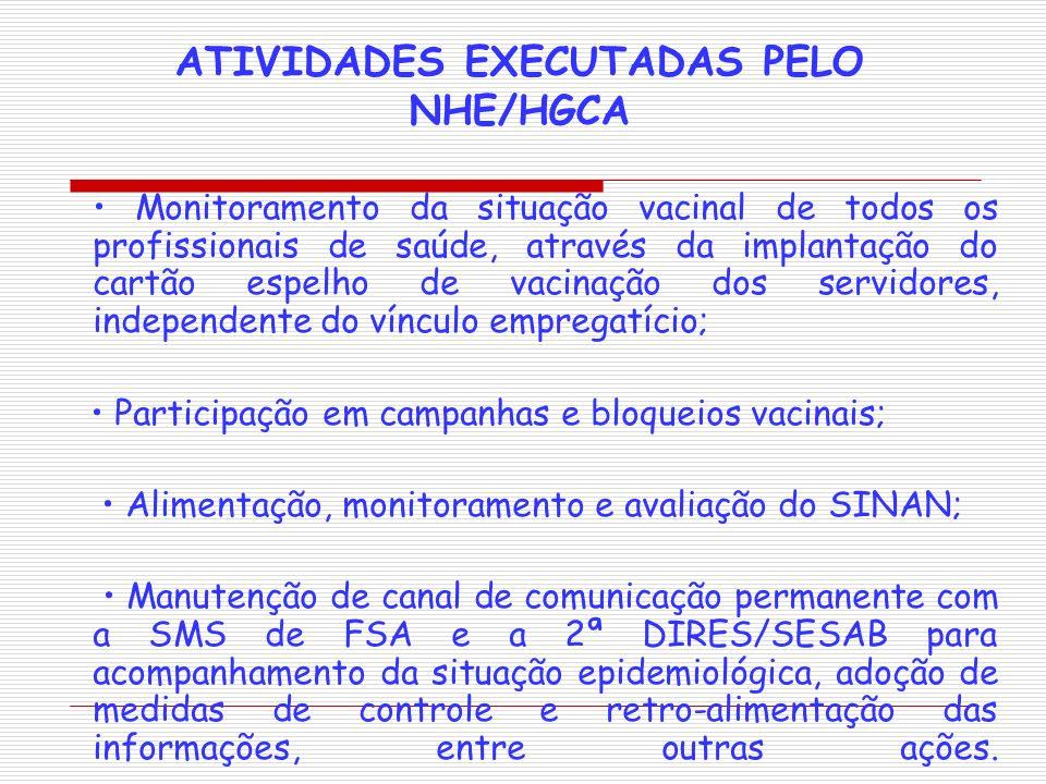 ATIVIDADES EXECUTADAS PELO NHE/HGCA Monitoramento da situação vacinal de todos os profissionais de saúde, através da implantação do cartão espelho de