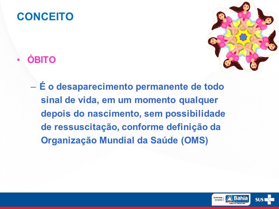 Morte Materna Mascarada (Presumível) Aquela cuja causa básica, relacionada ao estado gravídico-puerperal, não consta na DO por falhas no preenchimento.
