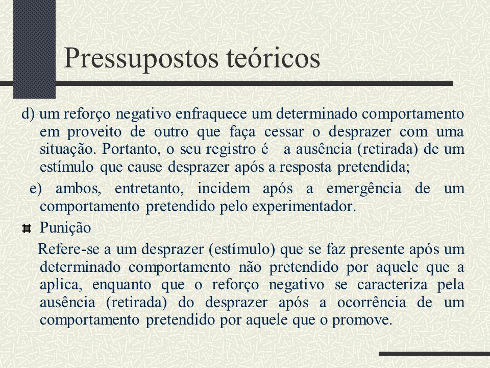 Pressupostos teóricos d) um reforço negativo enfraquece um determinado comportamento em proveito de outro que faça cessar o desprazer com uma situação