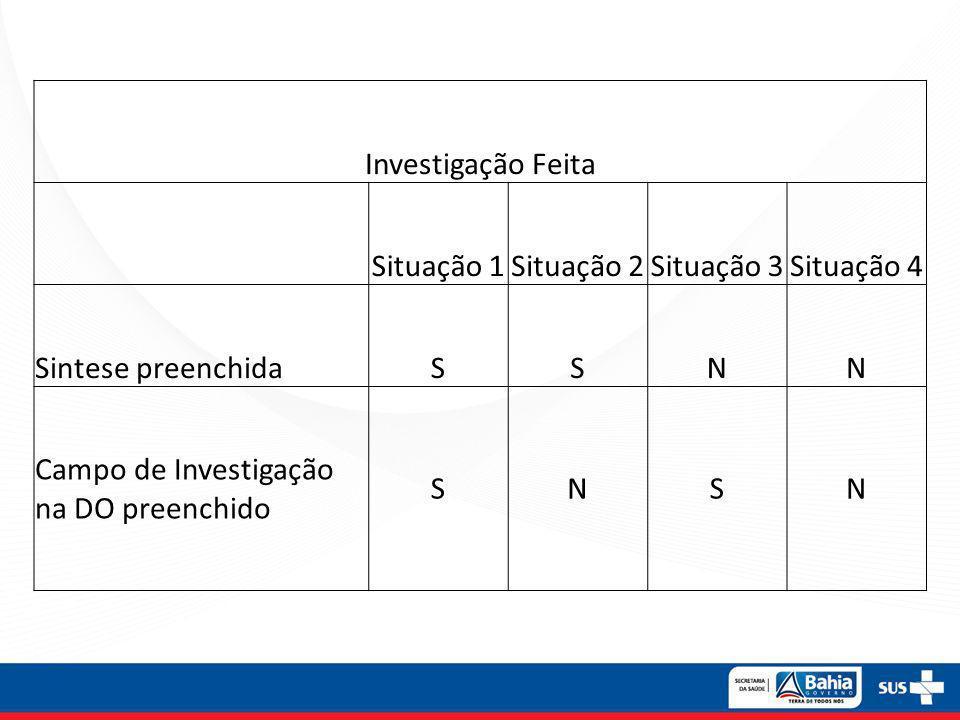 Investigação Feita Situação 1Situação 2Situação 3Situação 4 Sintese preenchidaSSNN Campo de Investigação na DO preenchido SNSN