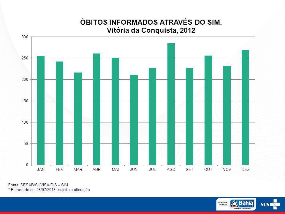 Fonte: SESAB/SUVISA/DIS – SIM * Elaborado em 08/07/2013, sujeito a alteração