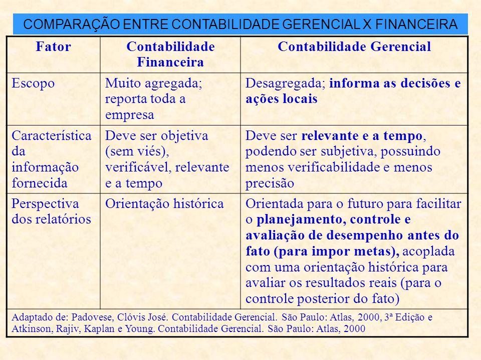 FatorContabilidade Financeira Contabilidade Gerencial FrequênciaAnual, trimestral, mensalQuando necessário pela administração Custos ou valores utiliz