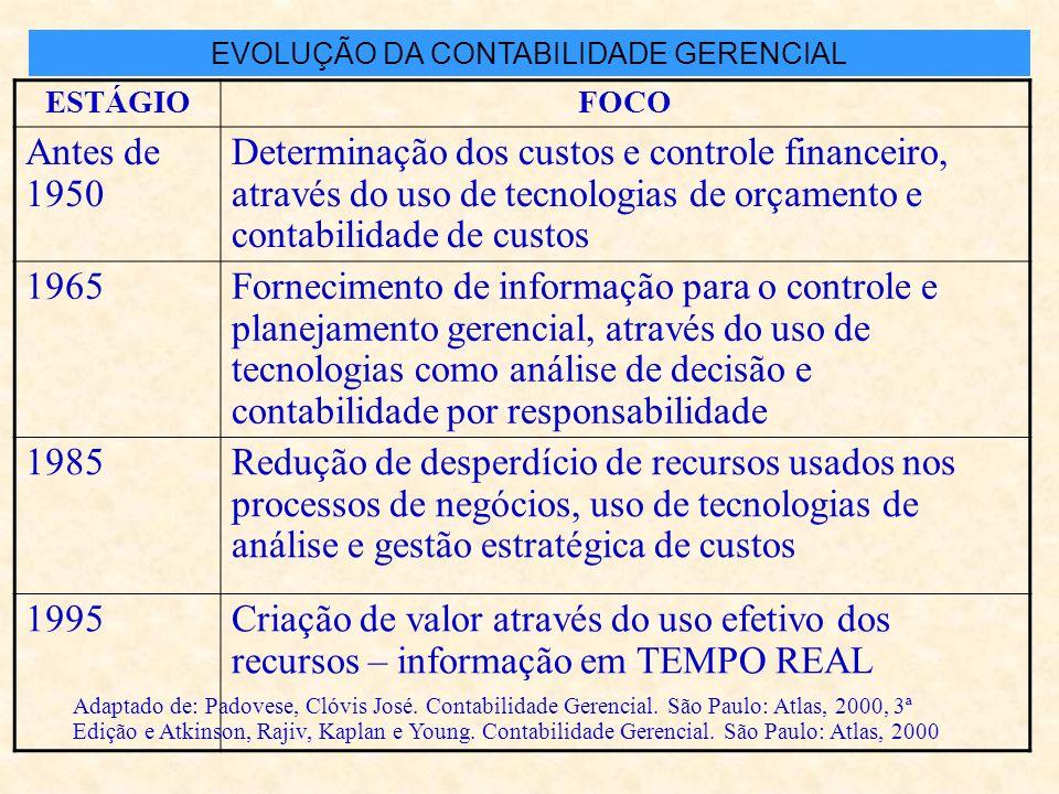 FatorContabilidade Financeira Contabilidade Gerencial EscopoMuito agregada; reporta toda a empresa Desagregada; informa as decisões e ações locais Car