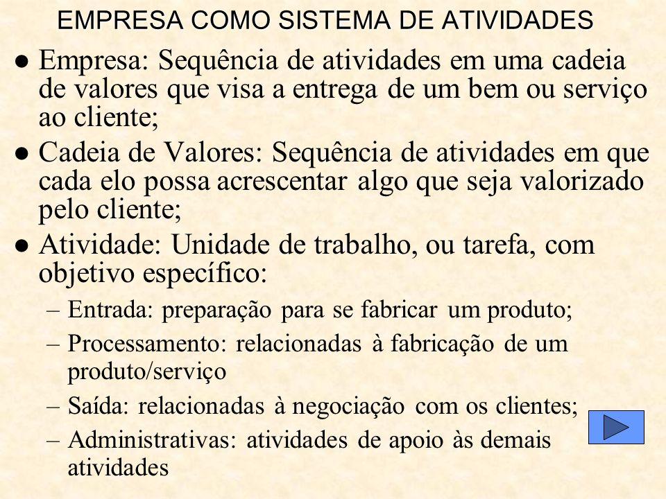 Objetivos dos Stakeholders Proprietários Clientes Funcionários Fornecedores Comunidade Desenho e operação da cadeira de valores Controle do processo S