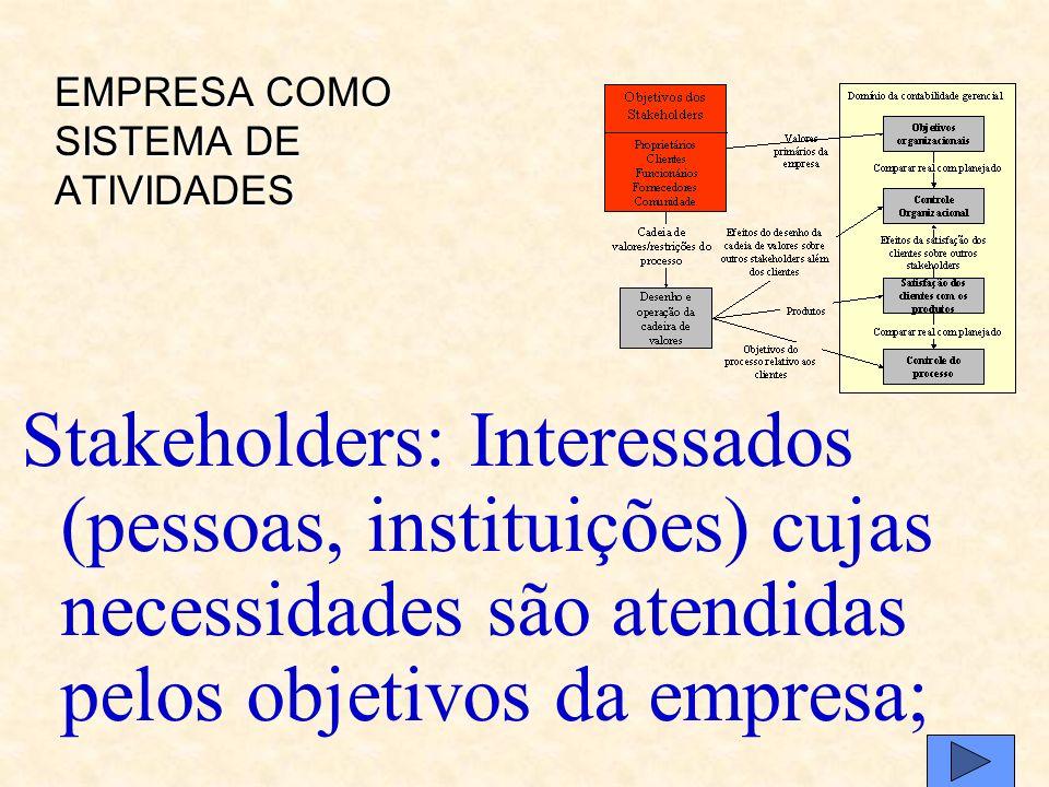 EMPRESA COMO SISTEMA DE ATIVIDADES Objetivos: Propósitos abrangentes de uma empresa, que refletem os objetivos dos stakeholders, cujos interesses ela