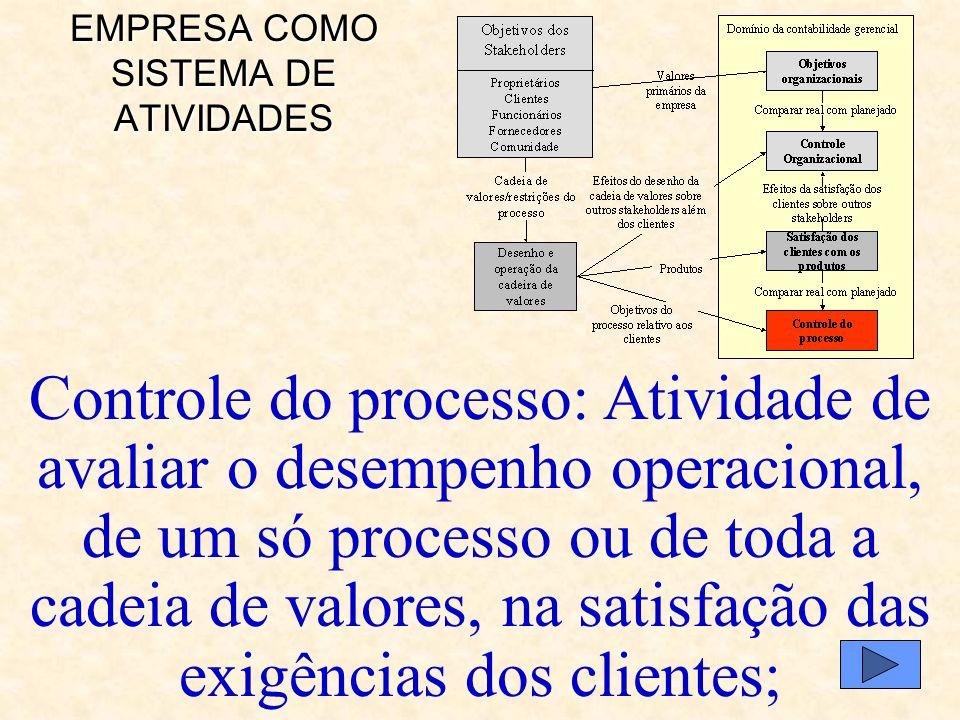 EMPRESA COMO SISTEMA DE ATIVIDADES Controle Organizacional: Atividade de avaliar o desempenho da cadeia de valores a partir da perspectiva dos objetiv