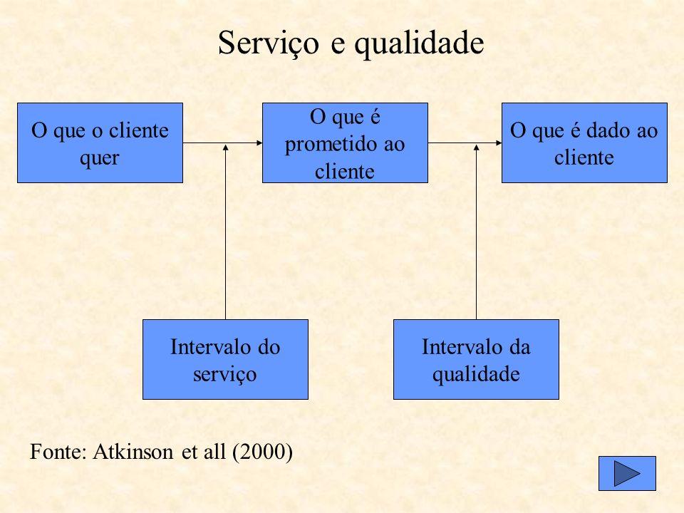 EMPRESA COMO SISTEMA DE ATIVIDADES Indicadores críticos de desempenho: Medidas de desempenho usadas para avaliar o desempenho de uma empresa em relaçã