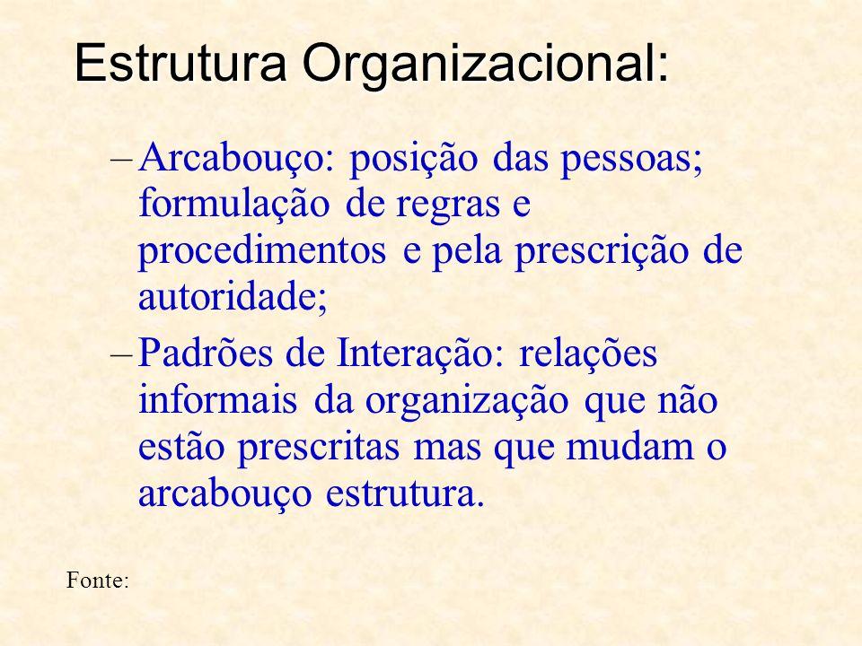 Estrutura Organizacional - Conceitos Estrutura: Soma de todas as maneiras pelas quais o trabalho é dividido em tarefas distintas e como é feita a coor