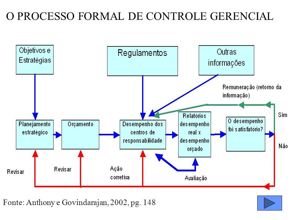 O Cubo da Mudança Adaptado de Mintzberg in Mintzberg, Ahlstrand, Lampel (2000), apud Both, Bernardo (2000)