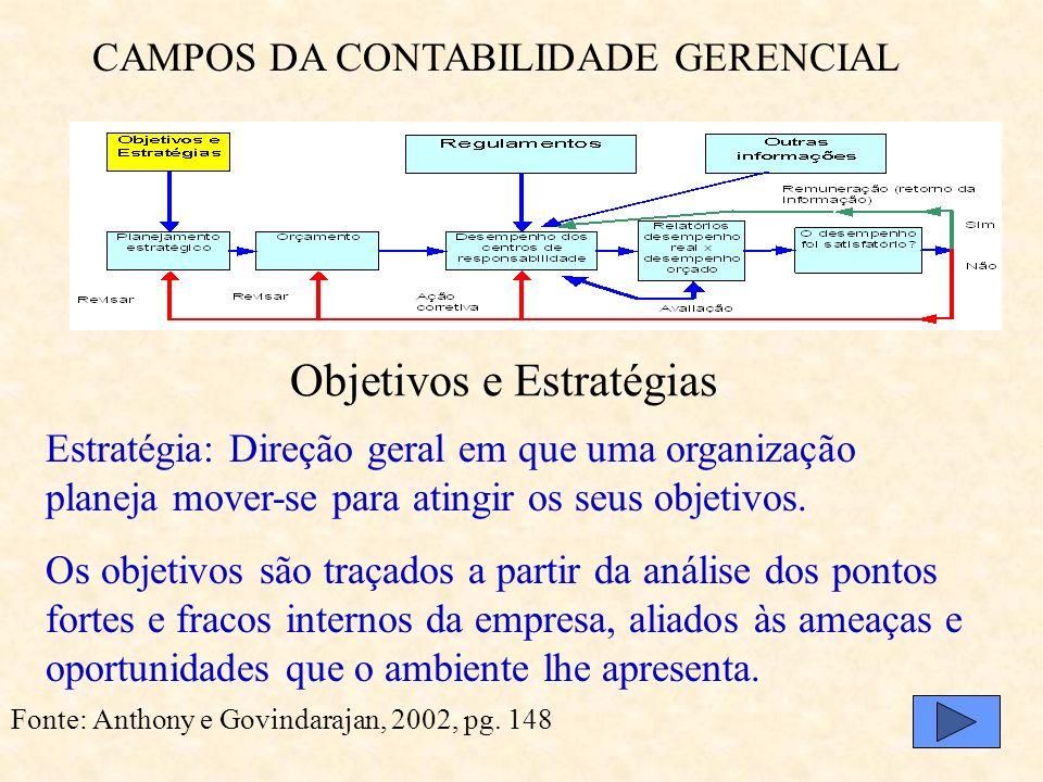 O PROCESSO FORMAL DE CONTROLE GERENCIAL Fonte: Anthony e Govindarajan, 2002, pg. 148