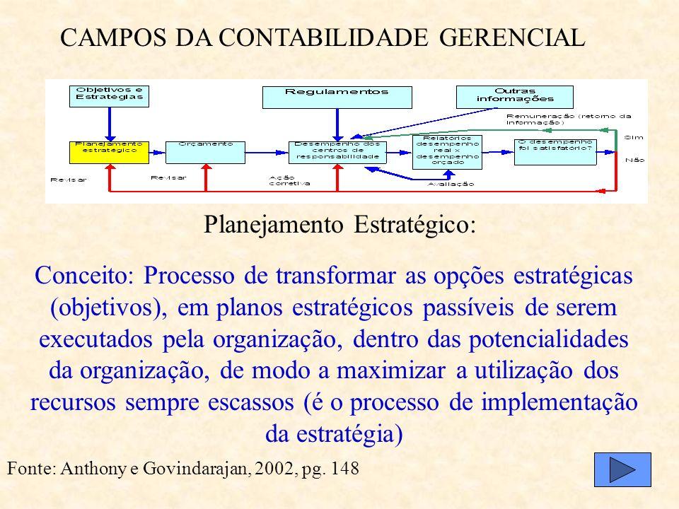 CAMPOS DA CONTABILIDADE GERENCIAL Fonte: Anthony e Govindarajan, 2002, pg. 148 Objetivos e Estratégias Estratégia: Direção geral em que uma organizaçã