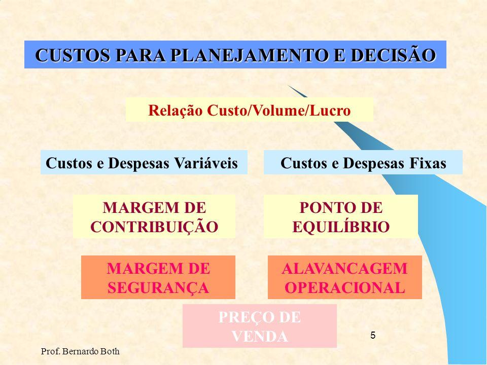 Prof. Bernardo Both 4 INFRA-ESTRUTURAORGANIZACIONAL TECNOLOGIA Criatividade e Inovação Empresa da Era do Conhecimento PESSOAS Redes Groupware Workflow