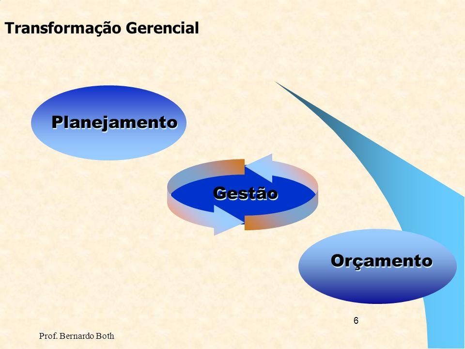 Prof. Bernardo Both 6 Transformação Gerencial Orçamento Planejamento Gestão