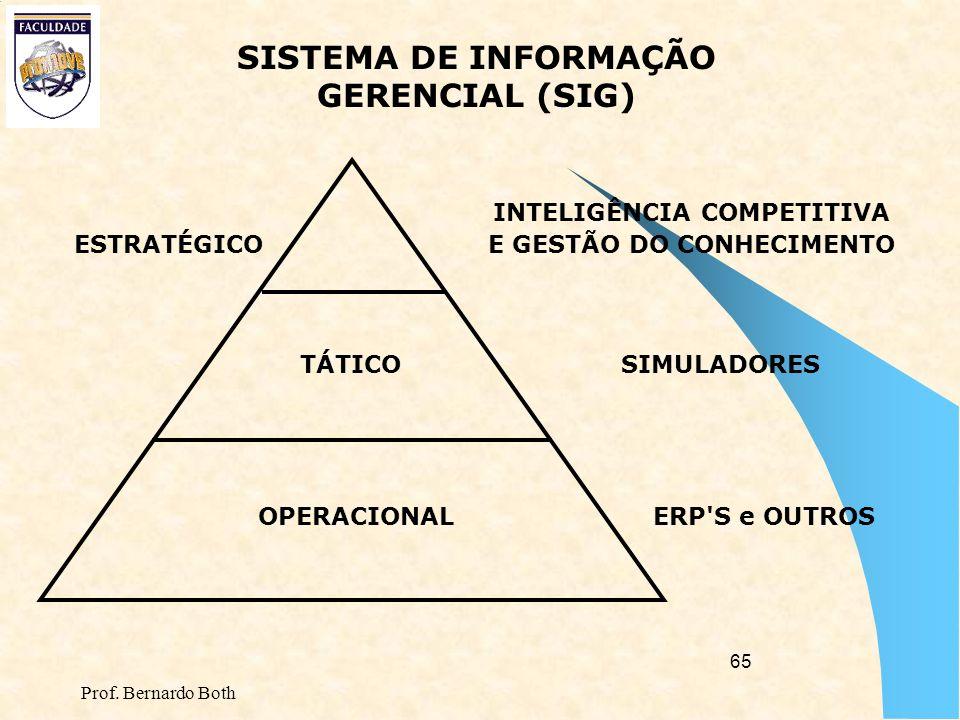 Prof. Bernardo Both 64 Centro da Arquitetura de Sistemas: ERP SAP -R/3 Adm. Financeira Contabilidade Orçamento Compras Manut. Predial Estagiarios / Ca
