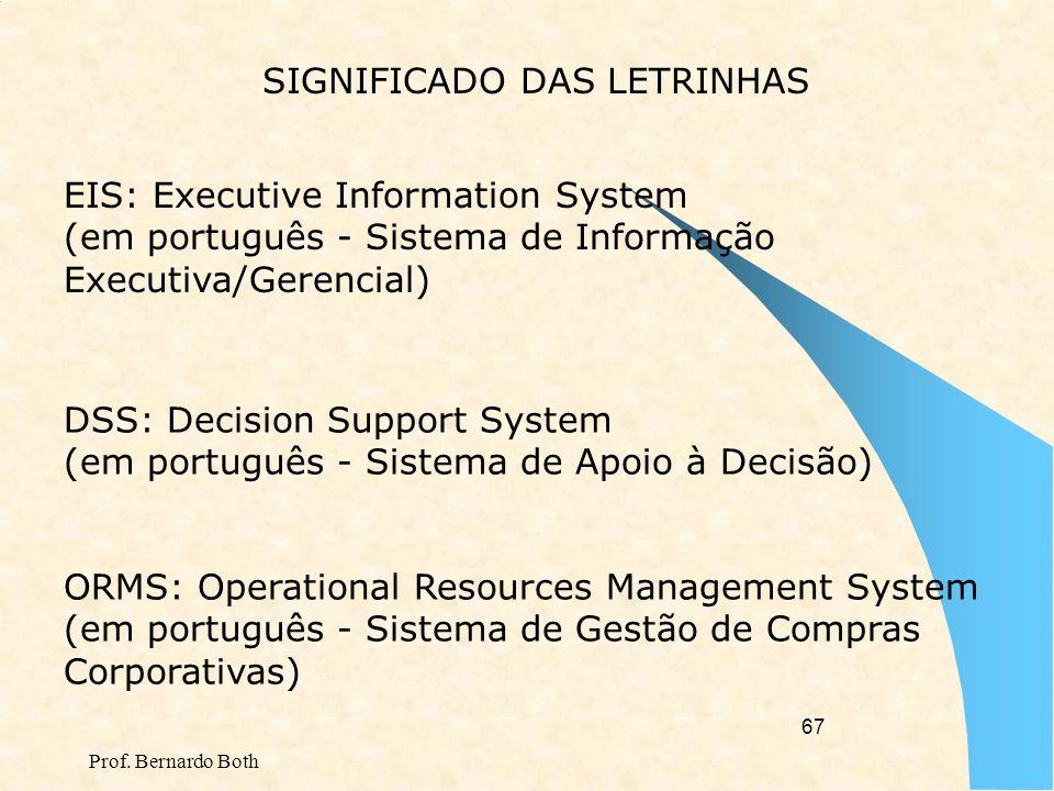 Prof. Bernardo Both 66 BREVE HISTÓRIA: 1970s - MRP: informações sobre produção; 1980s - MRP II: informações sobre produção + preços; 1990s - ERP: info