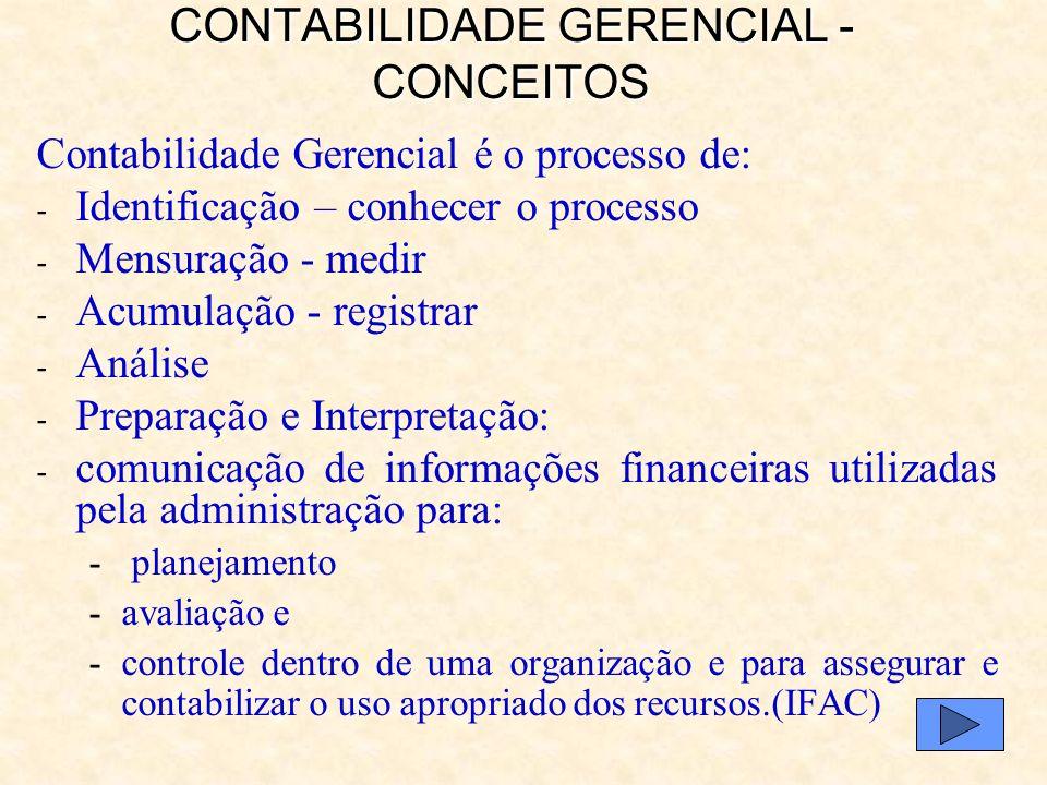 CONTABILIDADE GERENCIAL - CONCEITOS Contabilidade Gerencial é o processo de: - Identificação – conhecer o processo - Mensuração - medir - Acumulação - registrar - Análise - Preparação e Interpretação: - comunicação de informações financeiras utilizadas pela administração para: - planejamento -avaliação e -controle dentro de uma organização e para assegurar e contabilizar o uso apropriado dos recursos.(IFAC)