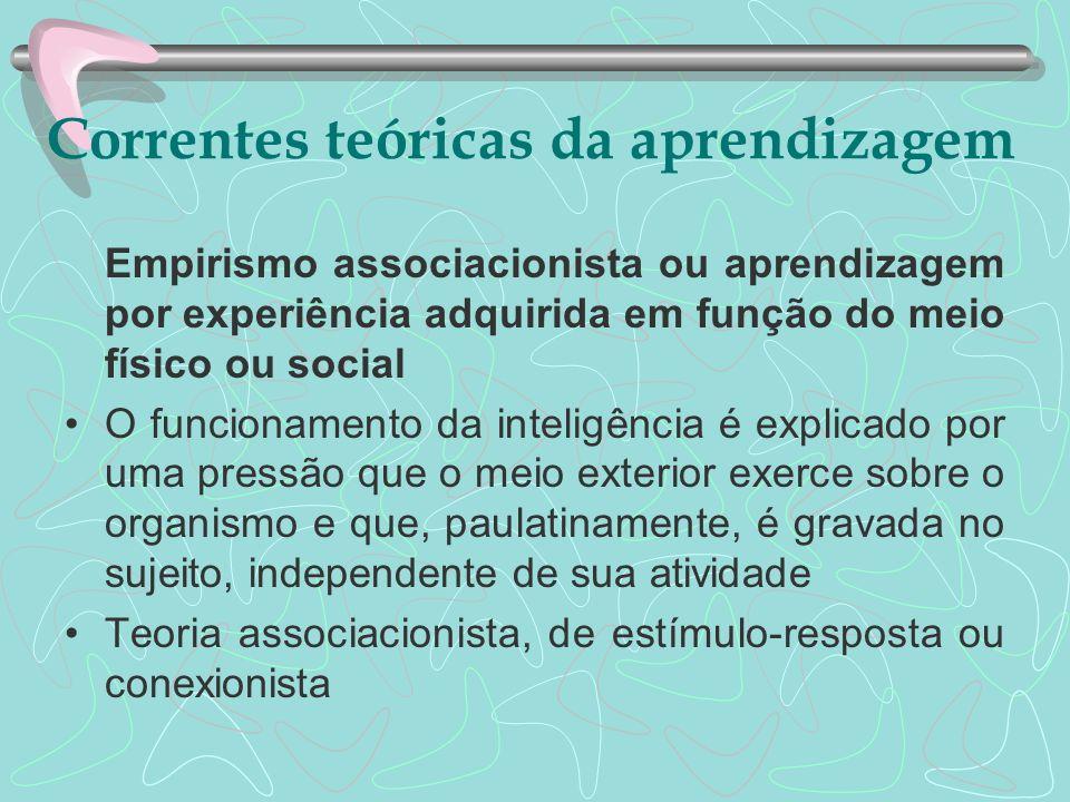 Correntes teóricas da aprendizagem Empirismo associacionista ou aprendizagem por experiência adquirida em função do meio físico ou social O funcioname