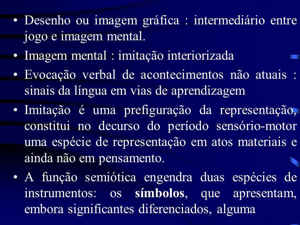 Aparecimento da função semiótica: Imitação diferida : criança imita uma cena nova, após esta ter ocorrido. É o início da representação e o gesto imita