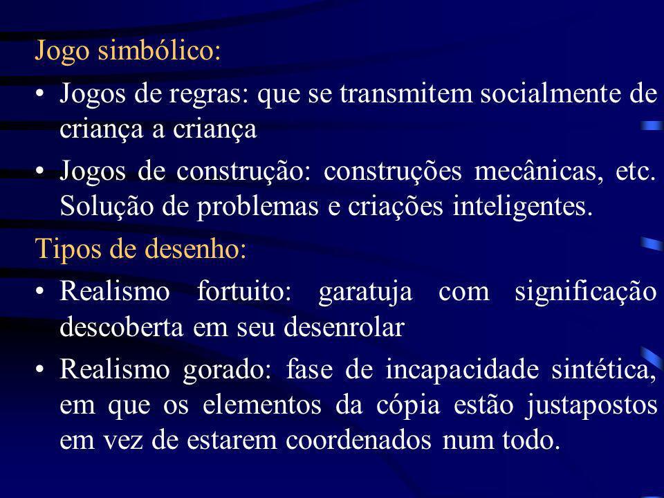 semelhança com os seus significados (individuais), e os sinais que são arbitrários ou convencionais (coletivo). O jogo transforma o real por assimilaç