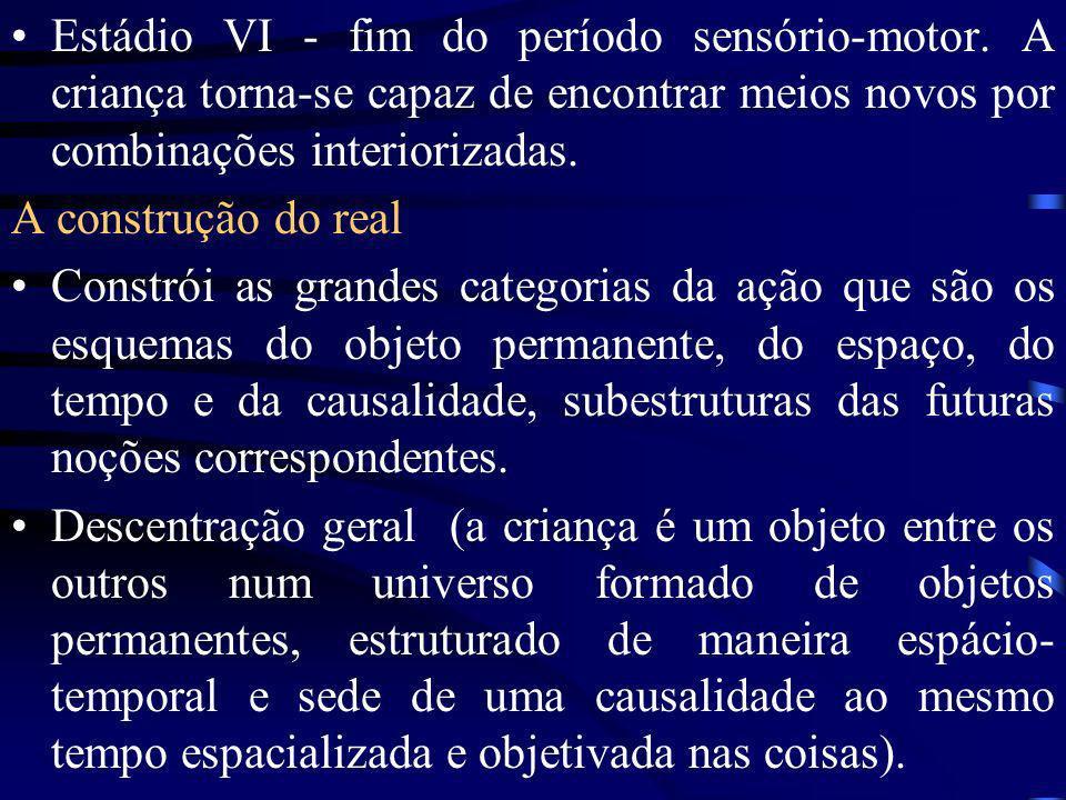 Estádio II - primeiros hábitos Esquema - estrutura ou organização das ações, as quais se transferem ou generalizam no momento da repetição da ação, em