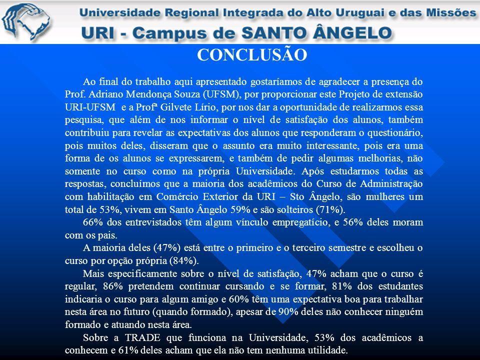 CONCLUSÃO Ao final do trabalho aqui apresentado gostaríamos de agradecer a presença do Prof. Adriano Mendonça Souza (UFSM), por proporcionar este Proj
