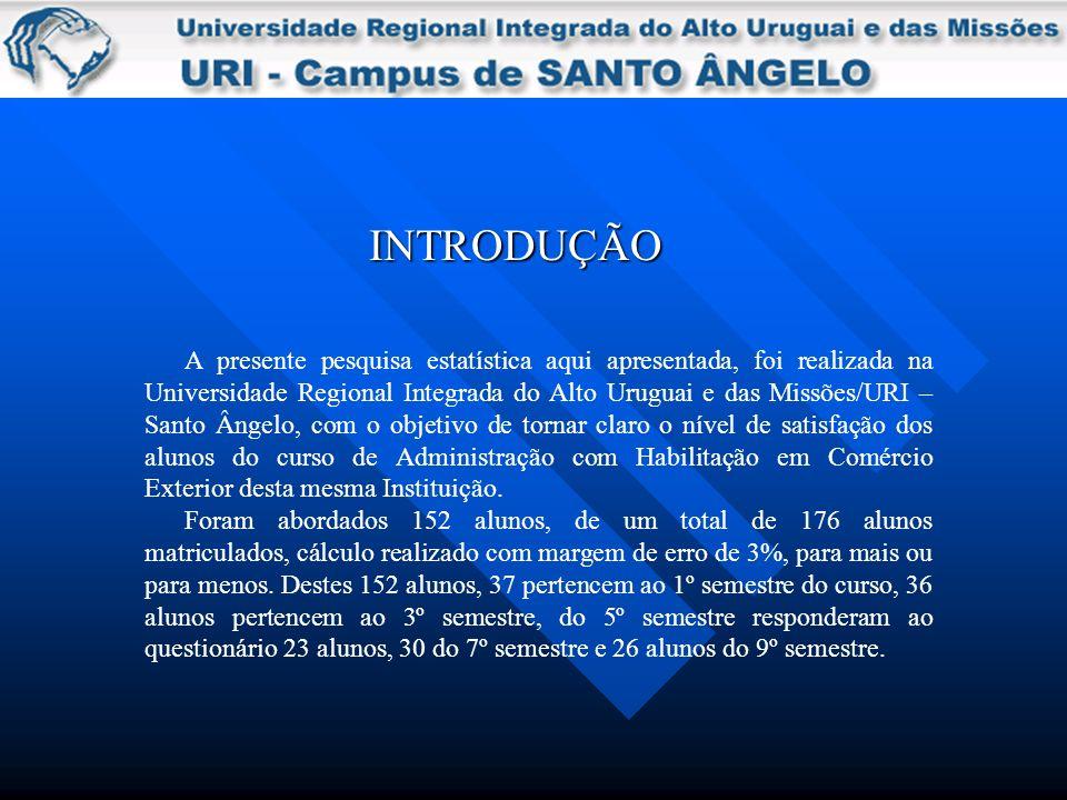 INTRODUÇÃO A presente pesquisa estatística aqui apresentada, foi realizada na Universidade Regional Integrada do Alto Uruguai e das Missões/URI – Sant