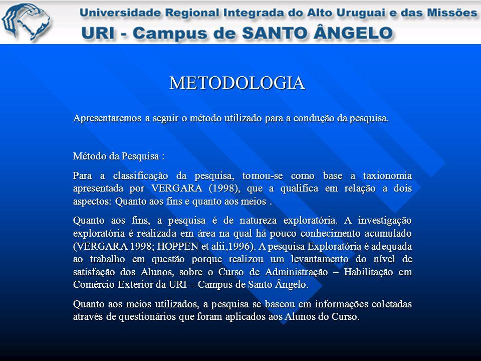 DEFINIÇÃO DO UNIVERSO E AMOSTRA : O UNIVERSO O universo da pesquisa concentrou-se nos Alunos do Curso de Administração – Habilitação em Comércio exterior, da Universidade Regional Integrada do Alto Uruguai e das Missões – URI – Campus de Santo Ângelo.
