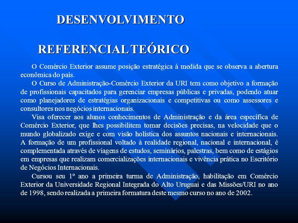DESENVOLVIMENTO DESENVOLVIMENTO REFERENCIAL TEÓRICO REFERENCIAL TEÓRICO O Comércio Exterior assume posição estratégica à medida que se observa a abert