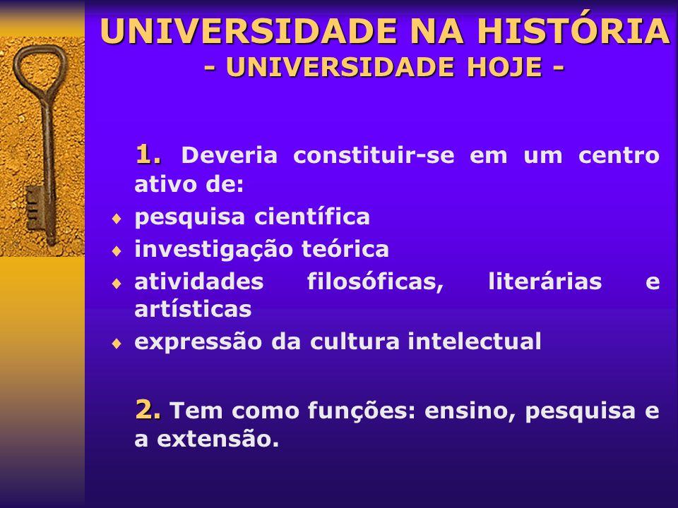 Art. 1º - Art. 1º - O ensino superior tem por objetivo a pesquisa, o desenvolvimento das ciências, letras e artes e a formação de profissionais de nív