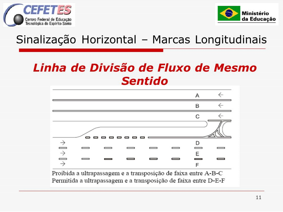 11 Sinalização Horizontal – Marcas Longitudinais Linha de Divisão de Fluxo de Mesmo Sentido