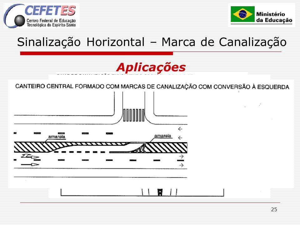 25 Sinalização Horizontal – Marca de Canalização Aplicações