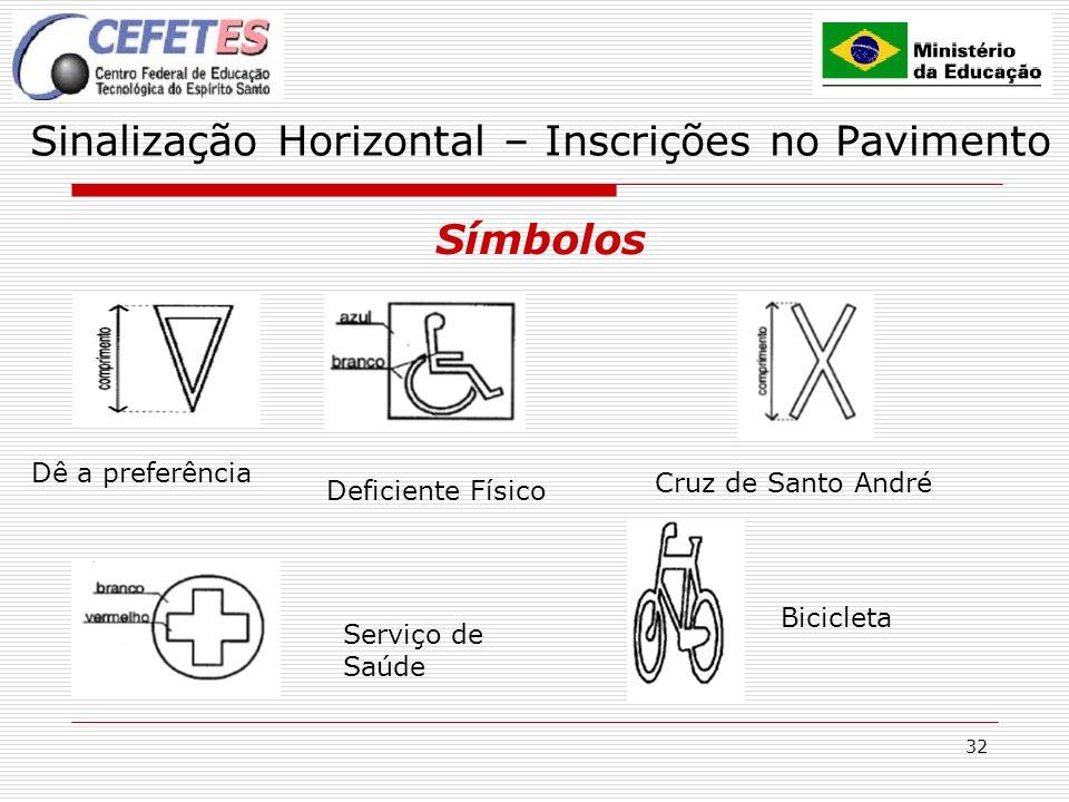 32 Sinalização Horizontal – Inscrições no Pavimento Símbolos Dê a preferência Deficiente Físico Serviço de Saúde Cruz de Santo André Bicicleta