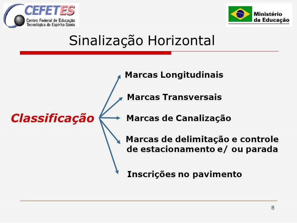 8 Sinalização Horizontal Classificação Marcas Longitudinais Marcas Transversais Marcas de Canalização Marcas de delimitação e controle de estacionamen