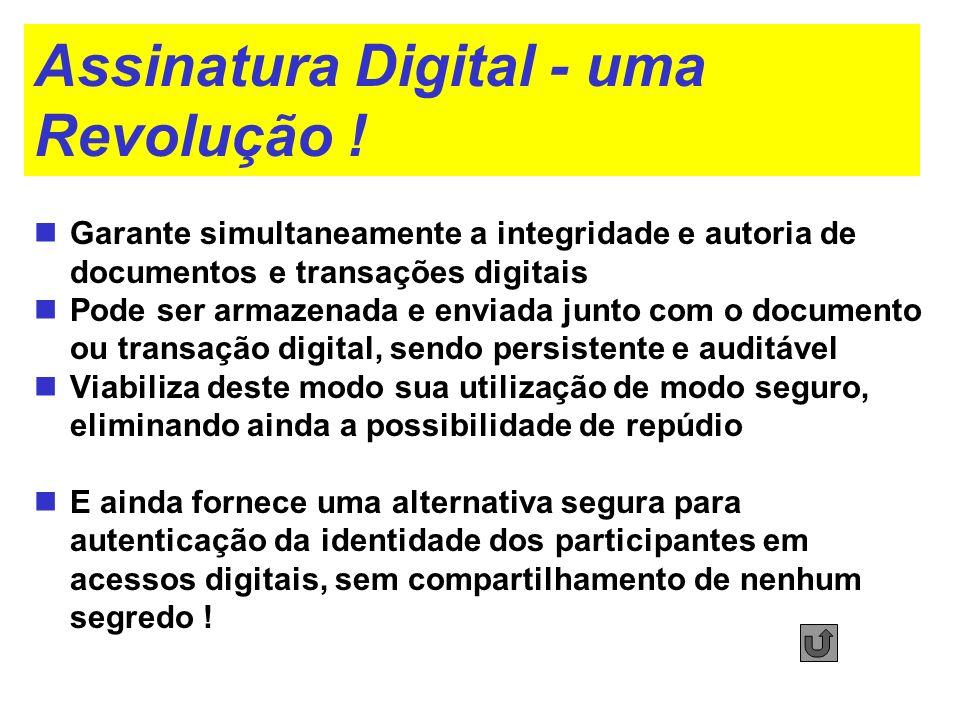Assinatura Digital - uma Revolução ! Garante simultaneamente a integridade e autoria de documentos e transações digitais Pode ser armazenada e enviada
