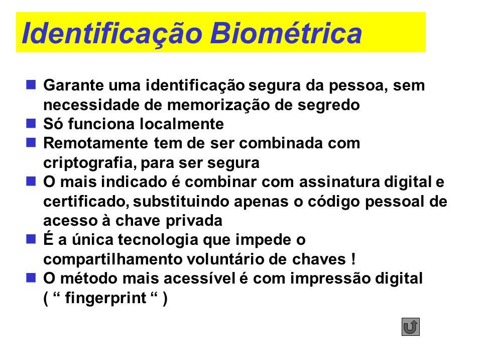 Identificação Biométrica Garante uma identificação segura da pessoa, sem necessidade de memorização de segredo Só funciona localmente Remotamente tem