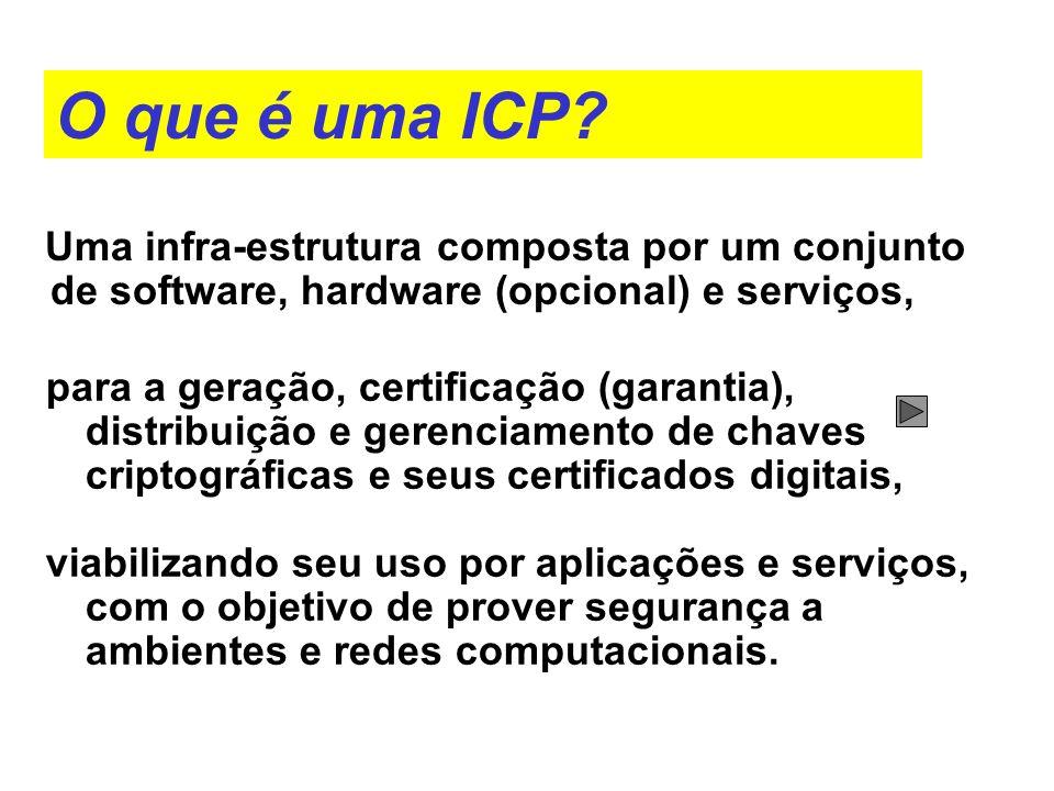 O que é uma ICP? Uma infra-estrutura composta por um conjunto de software, hardware (opcional) e serviços, para a geração, certificação (garantia), di