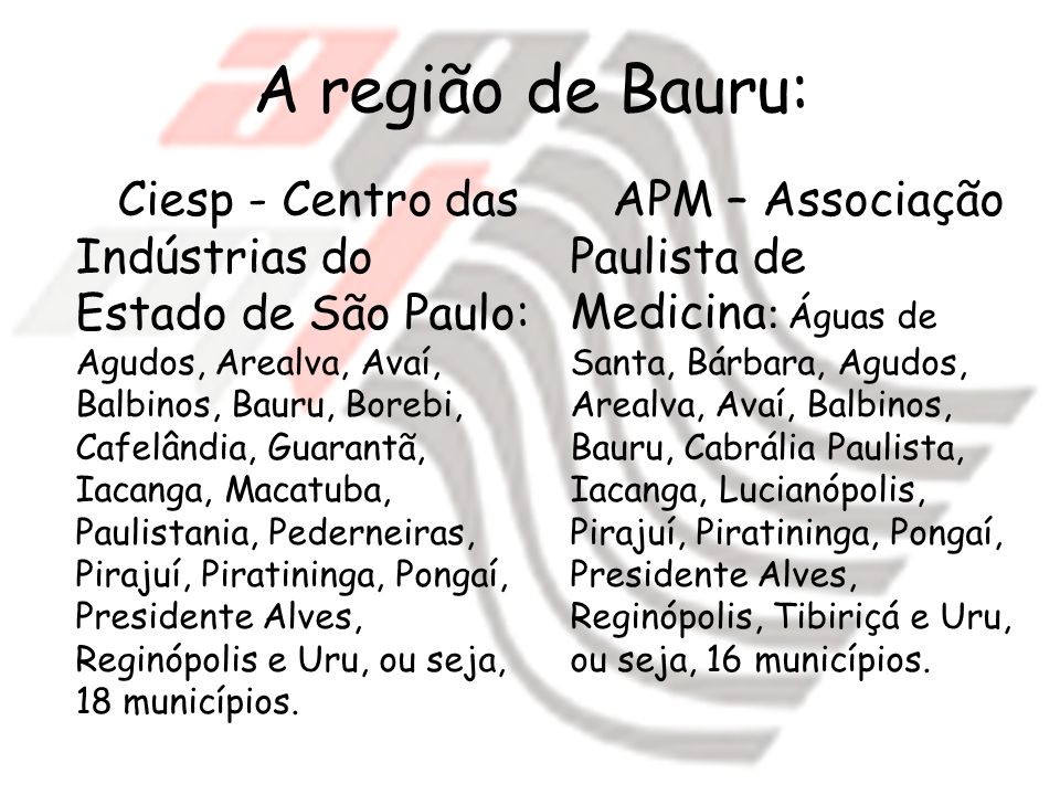 A região de Bauru: Ciesp - Centro das Indústrias do Estado de São Paulo: Agudos, Arealva, Avaí, Balbinos, Bauru, Borebi, Cafelândia, Guarantã, Iacanga